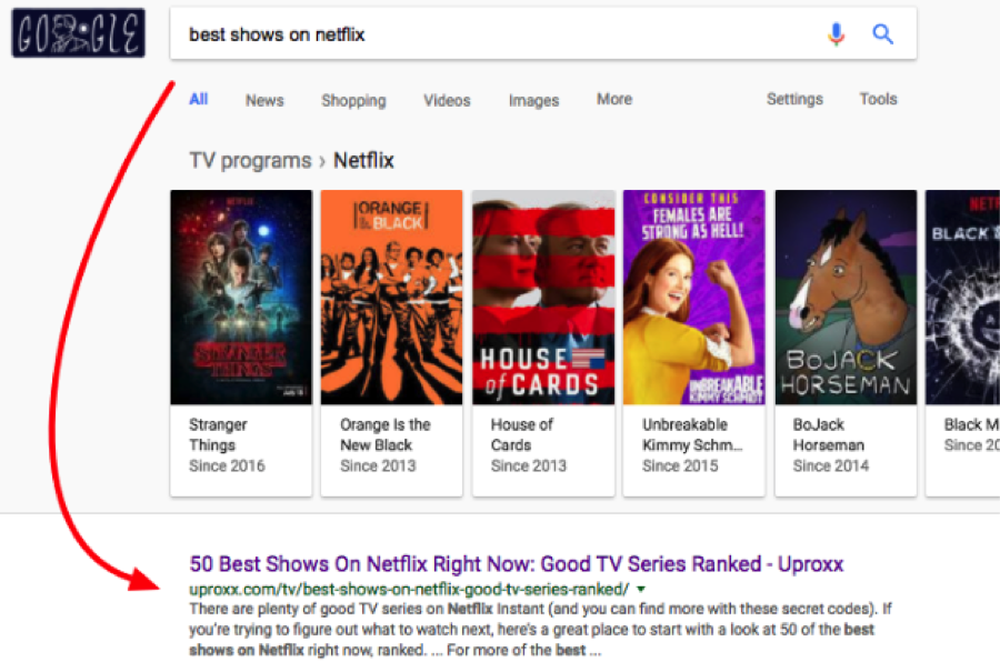 Best Netflix Shows Google Search