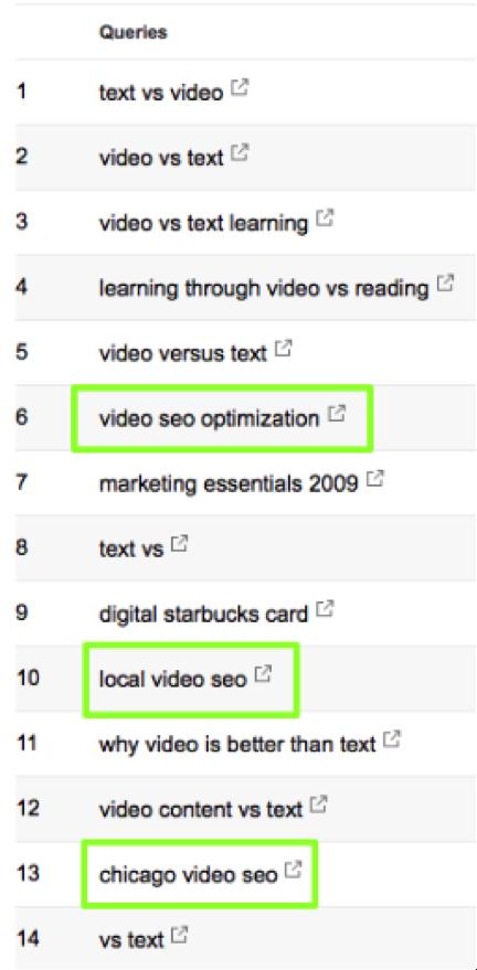 Google Analytics Queries