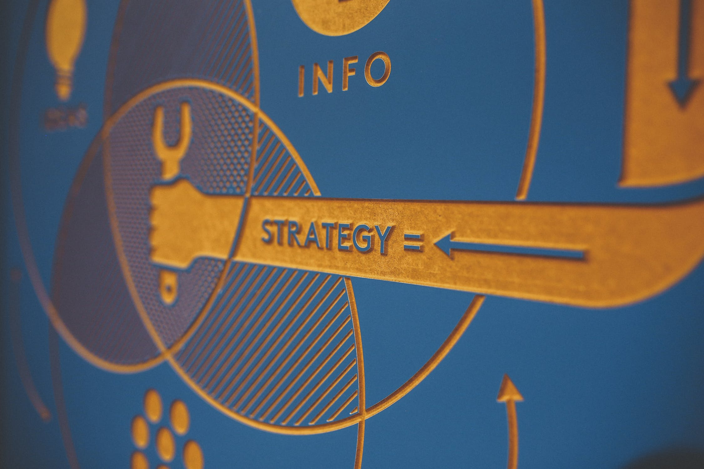 12 - Importance of a Cohesive Marketing Campaign