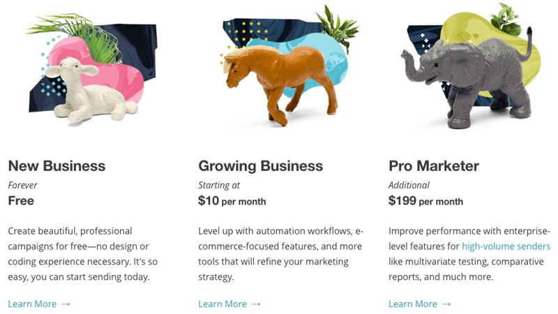 MailChimp Price Comparison Guide