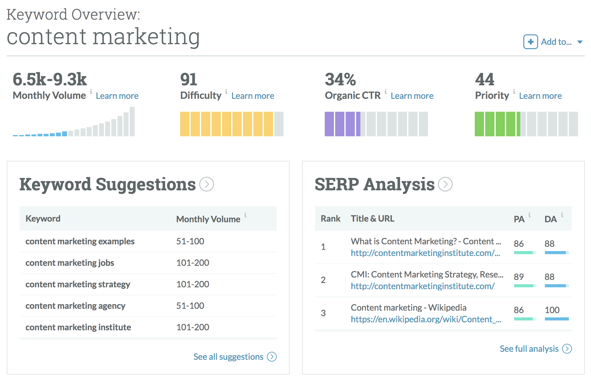Example of a keyword research tool.