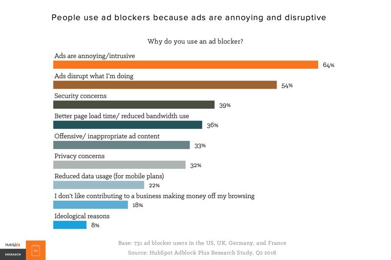 ad blocker reasons.png